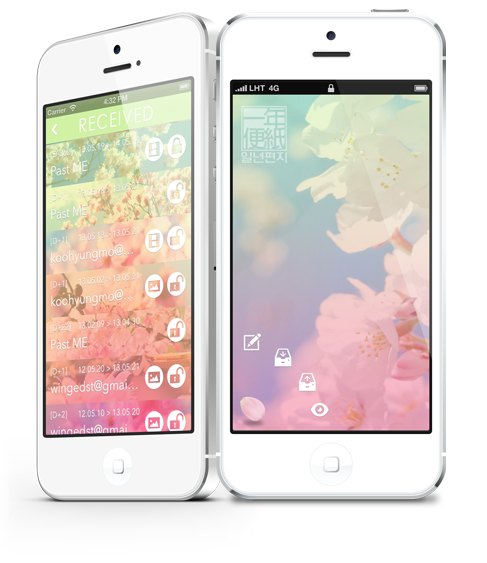 1YL-HTML-IPHONE